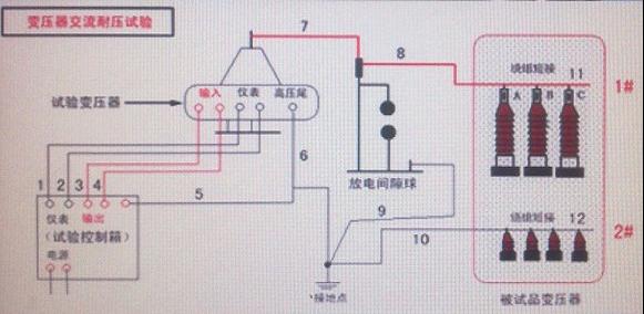 5、试验危险点分析 第一篇第二章通用危险点 6、试验接线图  试验接线图 7、试验步骤 (1)先将被试品绕组A、B、C三相用裸铜线短路连接; (2)其余绕组也用裸铜线短路连接,并与外壳一起接地; (3)将变压器、保护球隙、分压器、接地棒可靠接地(接地线采用4mm及以上的多股裸铜线或外覆透明绝缘层的铜质软绞线); (4)将高压控制箱的接地线街道变压器高压尾上; (5)连接控制箱与试验变压器的高压侧接线; (6)导线连接变压器高压端、保护球隙高压端和分压器高压端; (7)连接分压器和测量仪器; (8)接线完毕